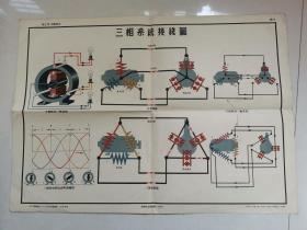 1959年电工学挂图:三相系统接线图