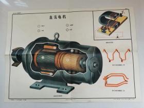 1959年电工学挂图:直流电机