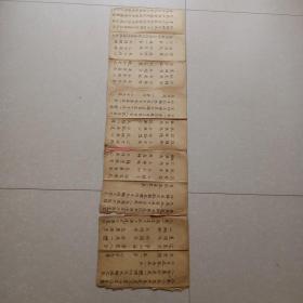 清代佚名手写佛经一部分!小楷书法一流,识者得之!