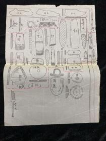 北京大学考古,手绘资料