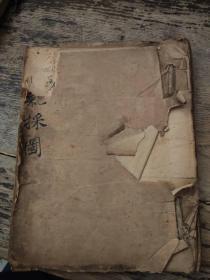 手抄稿本,非常罕见风水地理大师杨筠松**气采图,青囊经,42筒子页,19/15厘米,原版价高,