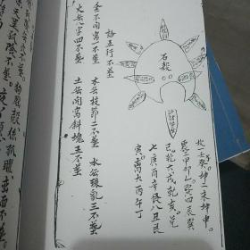 手抄风水地理书,阴阳诀断,寻龙点穴,看砂断富诀。
