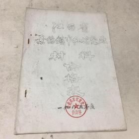 江西省景德镇市红旗瓷厂材料价格表(油印)