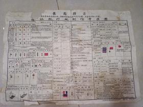 珠江航行规则信号挂图