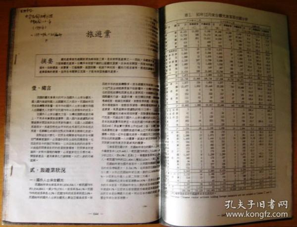 1991年台湾旅游业部分数据资料(复印件)