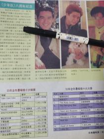 明星彩页6  少年队 戴露汉娜 占士邦 史泰龙    16开    1张2面