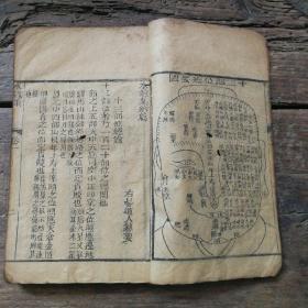 清代木刻线装本:水镜集(约篇)