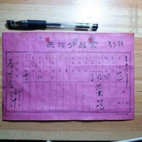 民国29年:  新雅粤菜馆食品分类表1张(上海著名老字号餐饮企业)