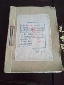1959年湖州电厂整风领导小组右派份子材料卷宗(装订完好)