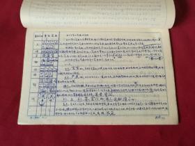 中国书协副主席、天津书协主席:王学仲落款稿本【书法举要】16开本72页全,内带书法格式插图及贴片图示(尾页后缀:1982年9月7日6:50)第三制本厂稿纸线装装订,实物拍照详见描述