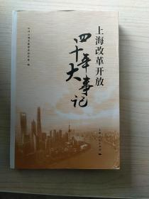 上海改革开放40年大事记