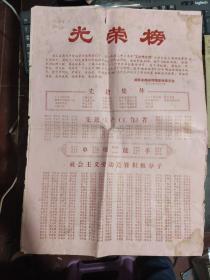 1973年 湖南省浏阳铁路革命委员会《光荣榜》一张   表彰   先进集体   先进生产工作者  单项能手  社会主义劳动竞赛积极分子