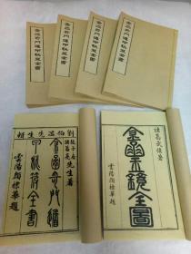 金函奇门遁甲秘笈全书  古本高清影印复制本