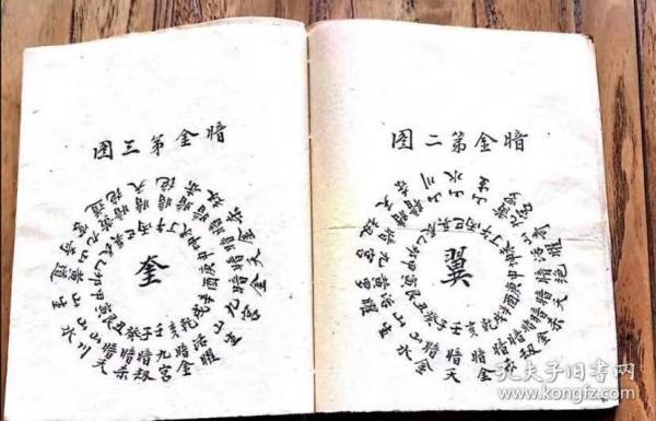《江西贛州廖家祖傳地理秘訣》