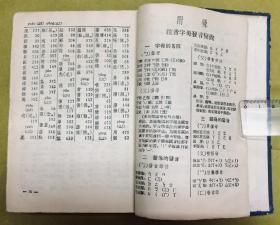 1977年:港版精装本【潮汕新字典】附国音注音