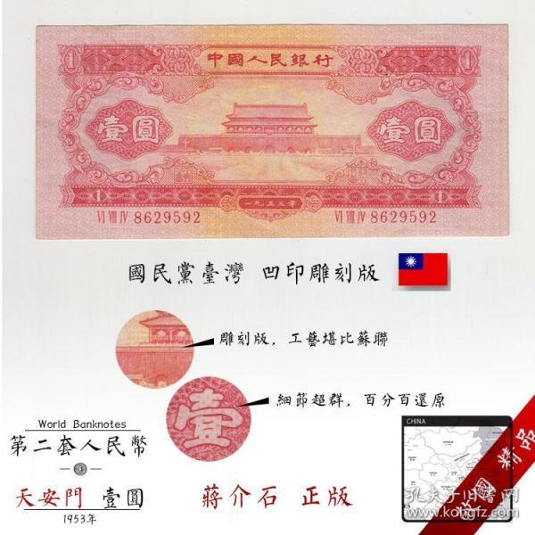 老私版 第二套人民币红壹圆纸币 二版红一元钱币红1元天安门收藏
