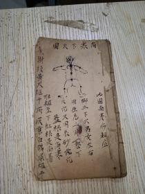 手抄中医  药方(24面)