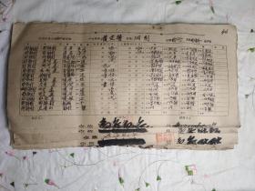 五六十年代广西钦县社员土地房产证存根,1元一张,编号8U