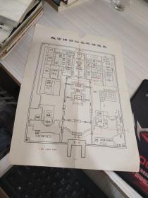 故宫博物院参观路线图
