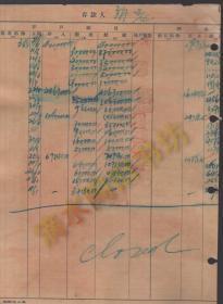 民国时期邮政储金汇业局昆明分局存款登记簿1页——存款人:旃勉