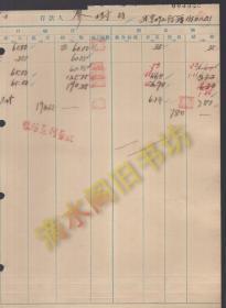 抗战时期邮政储金汇业局昆明分局存款登记簿1页——存款人:廖树羽(战士)