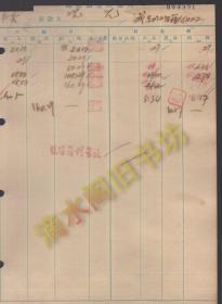 抗战时期邮政储金汇业局昆明分局存款登记簿1页——存款人:沈元(炊事兵)