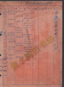 抗战时期邮政储金汇业局昆明分局存款登记簿1页——存款人:陆良县政府及看守所
