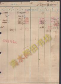 抗战时期邮政储金汇业局昆明分局存款登记簿1页——存款人:王佳(驾驶士)