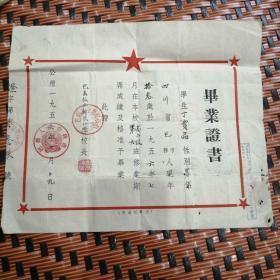 1956年毕业证书巴县私立新民小学