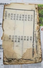木刻本 验方新编卷十一