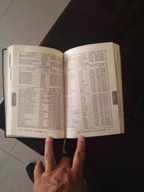 内蒙古人手册2003年