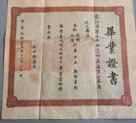 上海毕业证书.