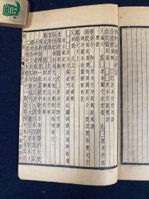 论衡三十卷 1函6册 上海扫叶山房石印本