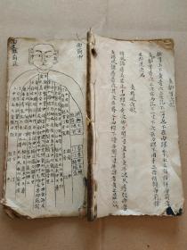 江西武门世家祖传清代穴位脉诀经络人图一厚册,内容精审,图文并茂,多铜人图,不可多得的中医穴位手抄本。看病歌诀,一语中的。品如图。