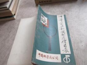 中华人民共和国邮票债目表   库2