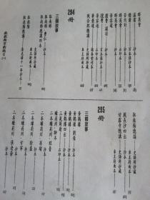 中国当代戏剧总目提要