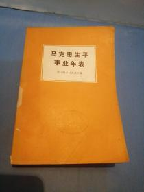 马克思生平事业年表:1818-1883