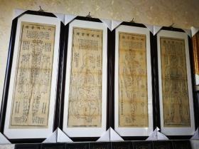 木版印刷(嘉庆二十四年恩赐太医院六品御医钱松镜湖氏重镌)一套
