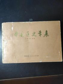 中国医史年表