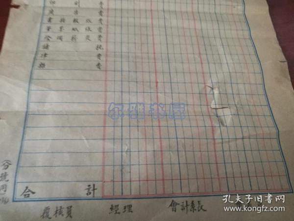 民国中国银行分号开办费报告表一张