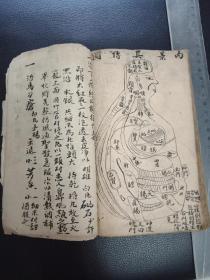 《中医手抄本》有七十八筒子页,一百五十多面,有药方,有图,详细如图。