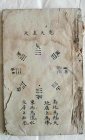 清代或民国手抄本(写本)地理风水(先天主天)一册残本
