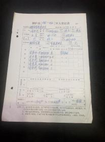 1979年桐庐县在职退伍军人登记表