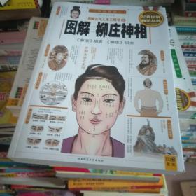 图解柳庄神像