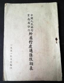 1951年中国人民银行云南省分行通汇情况表