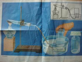初级中学化学挂图12(1)氧气的实验室制法