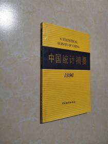 中国统计摘要.1996