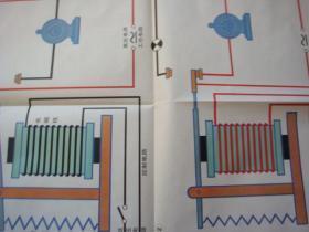 初级中学课本物理第二册教学挂图(下)10(1)电磁继电器