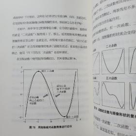 简单微积分 学校未教过的超简易入门技巧