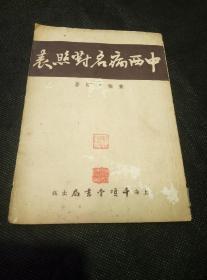 中西病名对照表(1951年1版)